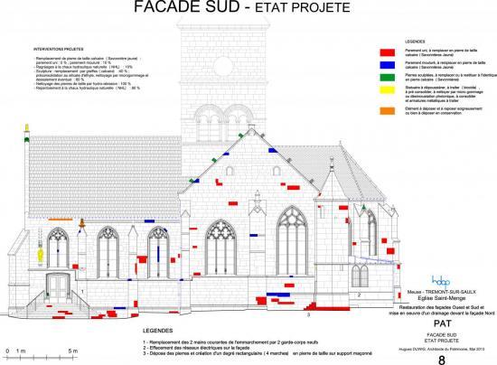trémont-sur-Saulx église Saint-Menge - façade sud